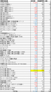 2013年9月差枚数