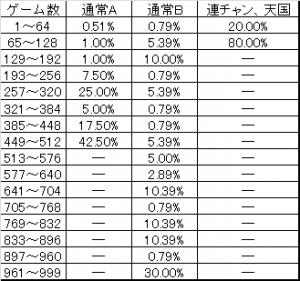 テイルズ ゾーン詳細