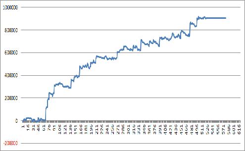 2014年スランプグラフ