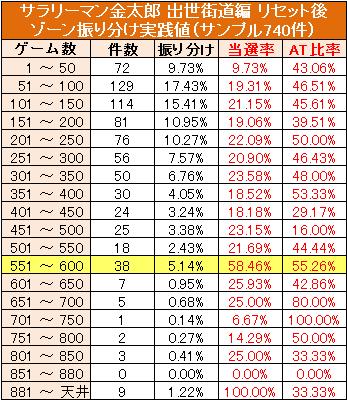 kintarou-zone50-reset-e1420691657426