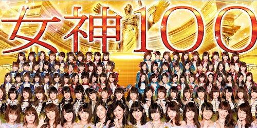 スロット AKB48 勝利の女神 天井